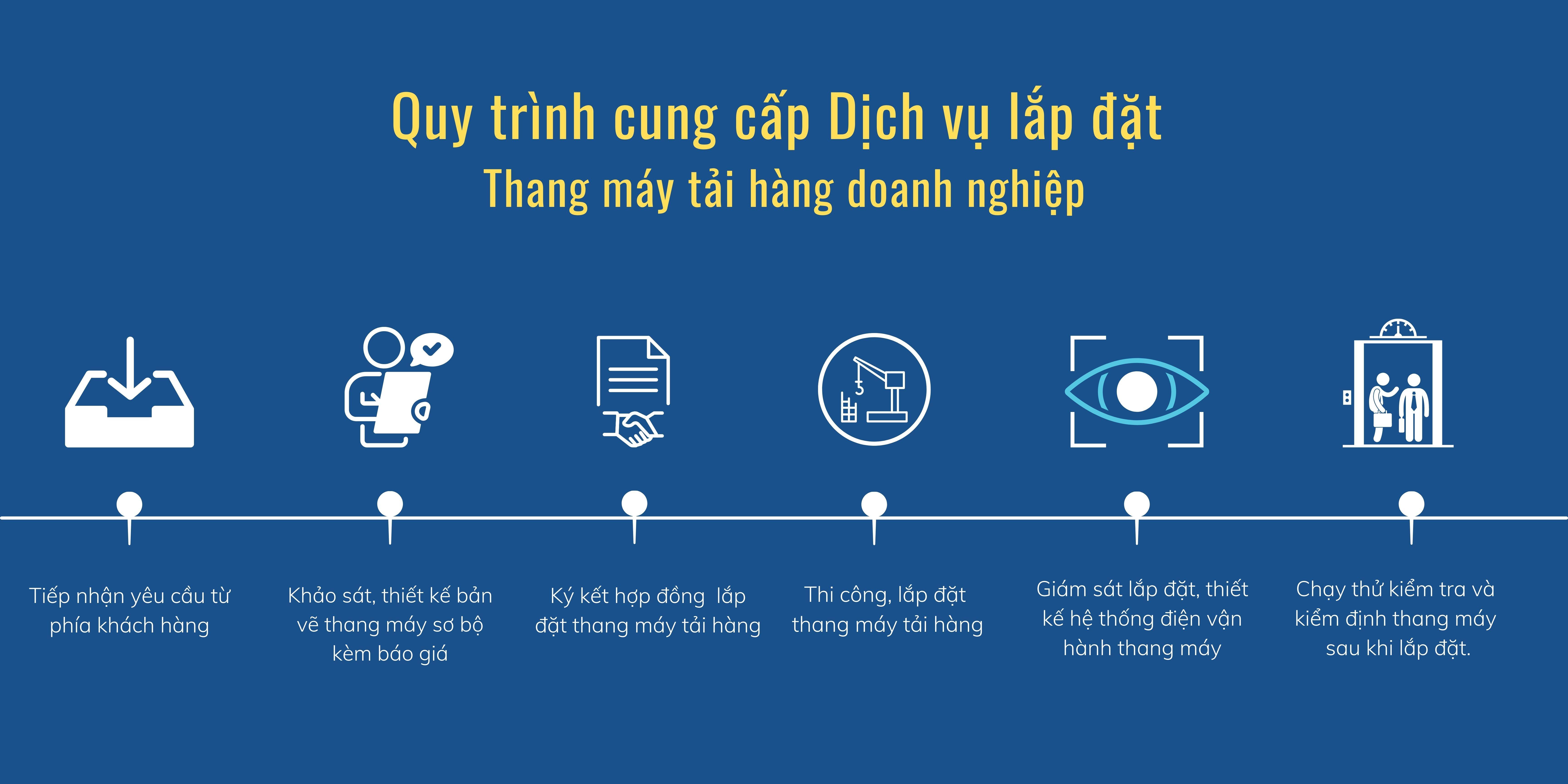 lap-dat-thang-may-tai-hang-doanh-nghiep